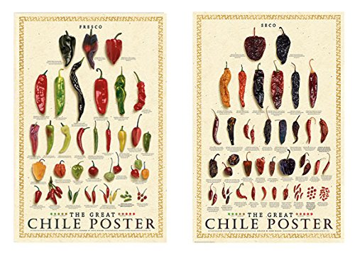 Chile Pepper Posters - Fresh and Dried